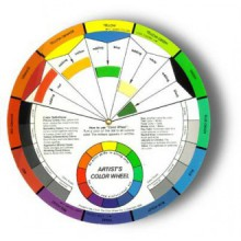 Artistes Wheel Color Mixing Guide (Emb. De 2)